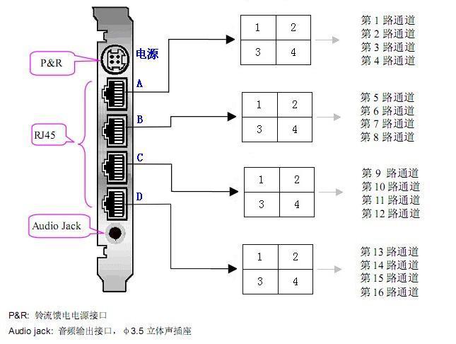 电路 电路图 电子 原理图 645_486