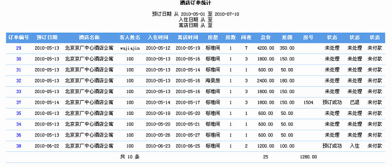 酒店订单统计与酒店对账单. 1.从菜单进入订单统计,如下图: 2.